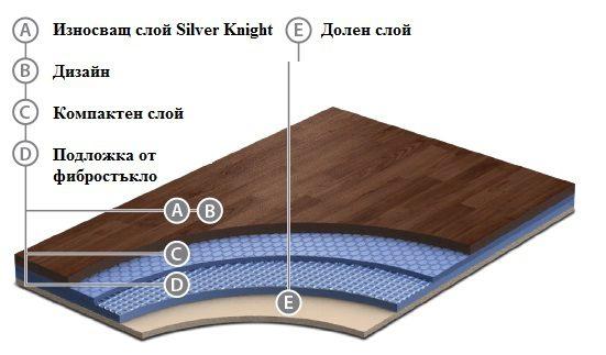 Безопасна винилова настилка Silver Knight Diamond Tech