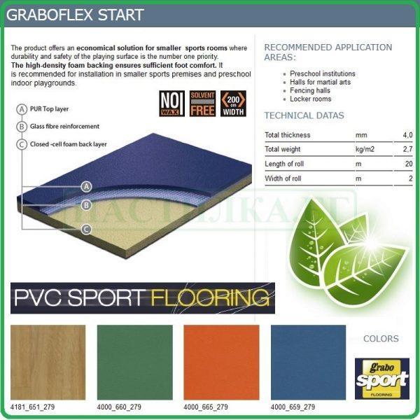 Спортна настилка Graboflex Start