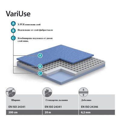 PVC настилка за спортни зали VariUse на Graboplast